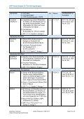 Speziell: Tierhaltungsanlagen - beim Landkreis Cuxhaven - Seite 2