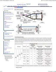 Trailer Wiring Diagrams | e... - Wanderlodge Owners Group