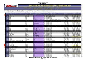 New Trasdata - ECU application list (rel A-12) - Auto Consulting