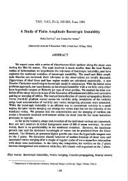 A Study of Finite Amplitude Barotropic Instability