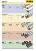 10 für große Abmessungen ab Gewindedurchmesser 24 mm - Emuge - Page 3