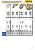 10 für große Abmessungen ab Gewindedurchmesser 24 mm - Emuge - Page 5