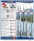 cooles - Askari Sport GmbH - Seite 3