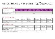 CC LF Make Up Instant - Jensen Dental