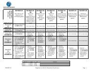 Circuit Board Identification - Merit Entertainment