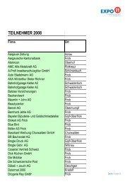 TEILNEHMER 2008 - beim GEWERBE REGION FRICK