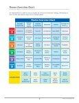 Grades 5&6 Units 1-3 - Treasures - Macmillan/McGraw-Hill - Page 7