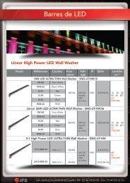 Barres de LED - JPB Audiovisuel