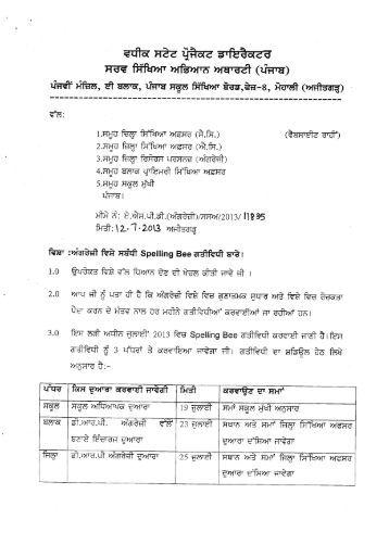 Spelling Bee - SSA Punjab