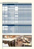 Holzwerkstoffe 2011 - Leyendecker - Seite 2