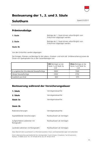 Besteuerung der 1., 2. und 3. Säule Solothurn - Versicherungs ...