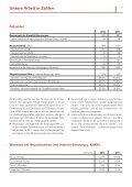 Jahresbericht 2011 der Beratungsstelle - Seite 6