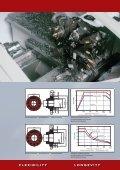 Catalogo Schaublin 180-CCN - Vemas - Page 6