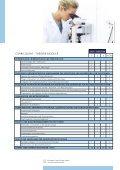 Krankenhaushygiene - Page 6