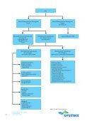 Die labordiagnostische Klärung von Hämaturien - Sysmex ... - Seite 6