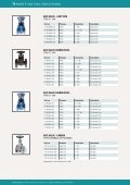Gate, Globe, Check & Strainers - Valnor AS - Page 2