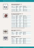 Gate, Globe, Check & Strainers - Valnor AS - Page 4