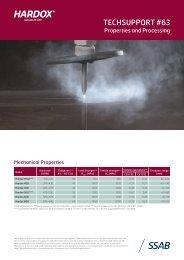 PDF brochure 1 Hardox