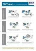 Digitales System mit gärt p - Page 3