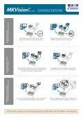 Digitales System mit - Page 3