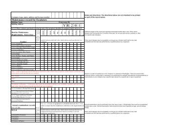 RHI Weekly Vessel Inspection Checklist and Maintenance Log