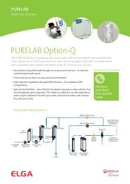 PURelAB Option-Q - Anamed