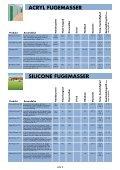 Fugemasser ProFF - Dana Lim A/S - Page 2