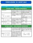 Short Sale Preguntas & Repuestas - Page 7