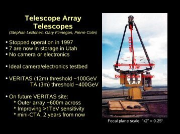 Telescope Array Telescopes
