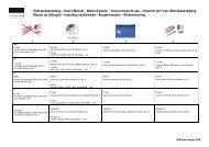 Gebrauchsanleitung – User's Manual – Notice d'emploi ...