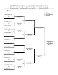 View the complete draw - Platform Tennis / Paddle Tennis