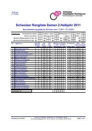 2. Halbjahr 2011 - Rollstuhl - Tennis Schweiz