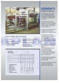 Beschickungen und Stapelanlagen - Systraplan - Seite 3