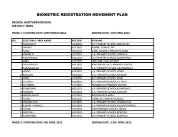 BIOMETRIC REGISTRATION MOVEMENT PLAN