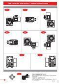 motoriduttori e riduttori a vite senza fine chm - Tecnica Industriale Srl - Page 6