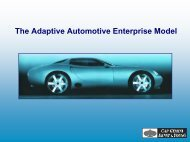 The Adaptive Automotive Enterprise Model - 3DayCar