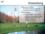 Lesen Sie den Sachbericht! - Stiftung Bürger für Leipzig