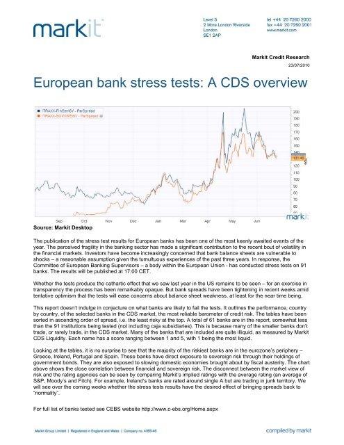 European bank stress tests: A CDS  overview - Markit.com