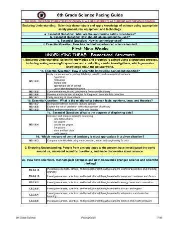 grade subject nine week curriculum guide fentress county rh yumpu com 6th grade science pacing guide nc 6th grade science pacing guide nc