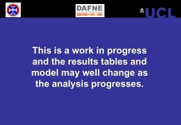DAFNE Psychosocial Study