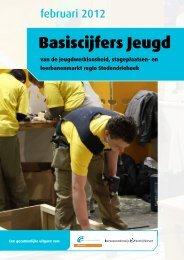 Basiscijfers Jeugd - Arbeidsmarkt Gelderland