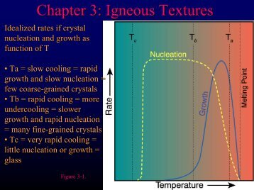 Chapter 3 Igneous Textures - Faculty web pages