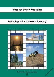 Wood for Energy Production Technology - Environment - Economy