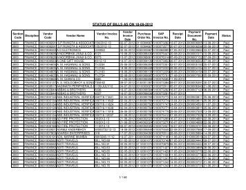 STATUS OF BILLS AS ON 18-09-2012 - Mazagon Dock Limited