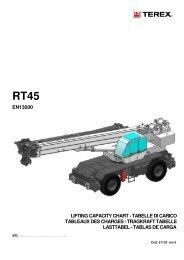 RT45 - Terex Bendini Cranes