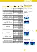 Medidores de Gás 111 - zenner - Page 3