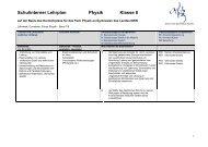 Schulinterner Lehrplan Physik Klasse 8