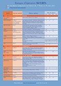 Encart 2013 banque DUTBTS.pdf - Ensea - Page 2