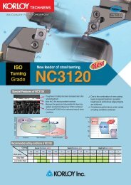 Special Features of NC3120 Recommended cutting conditions of ...