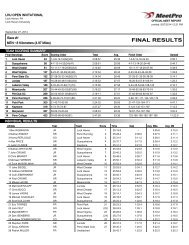 LHU Open Invitational Men's Results